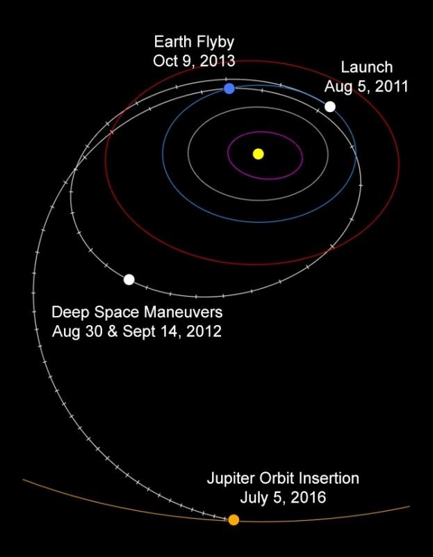 Крылатая Юнона ослепнет у Юпитера - 18
