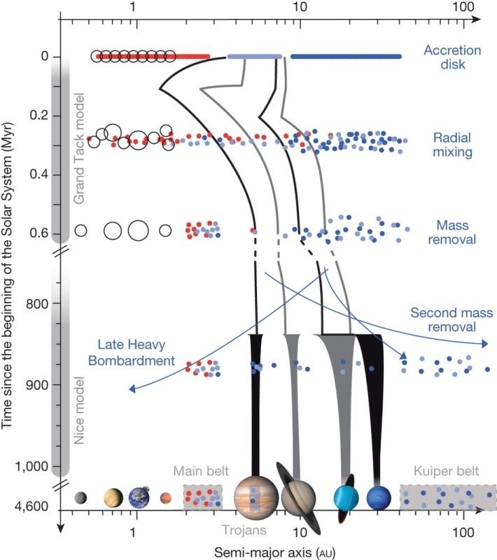 Крылатая Юнона ослепнет у Юпитера - 3