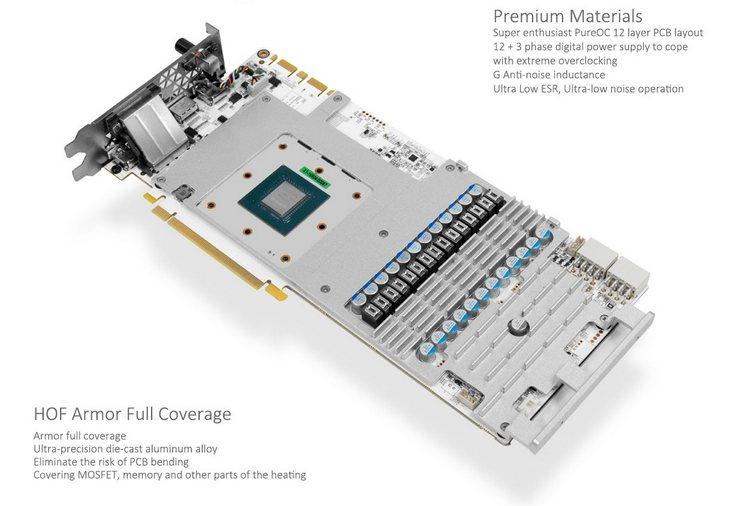 Galax GeForce GTX 1080 HOF Limited Edition — самая разогнанная версия GTX 1080