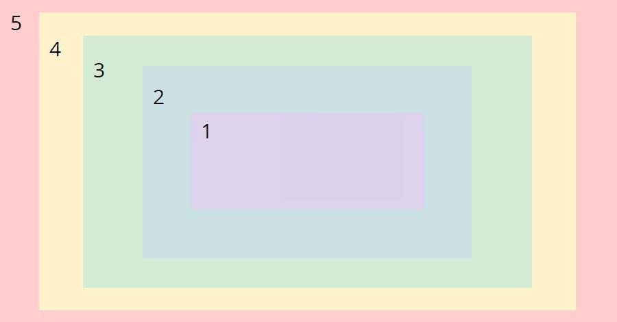 Важные аспекты работы браузера для разработчиков. Часть 2 - 2
