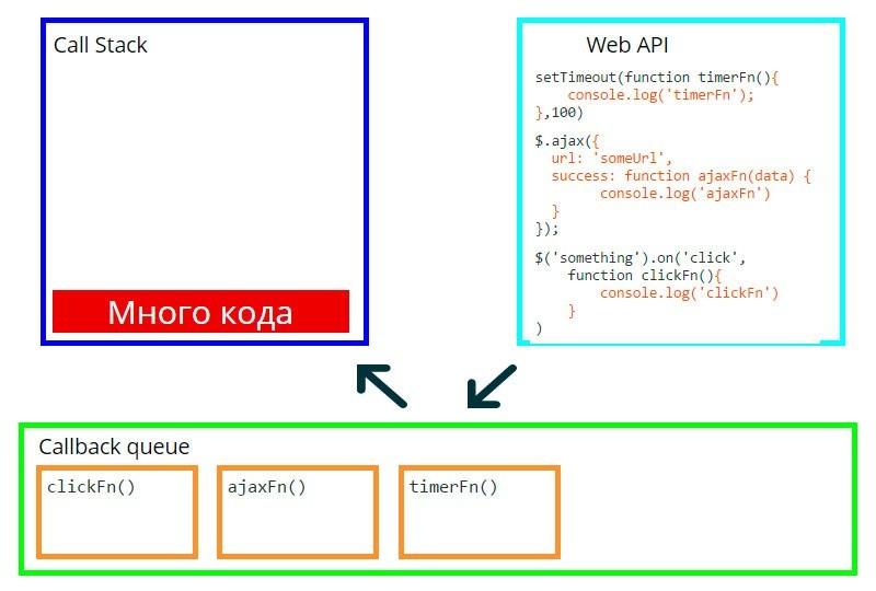 Важные аспекты работы браузера для разработчиков. Часть 2 - 6