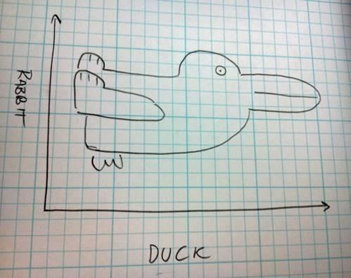 Duck-typing