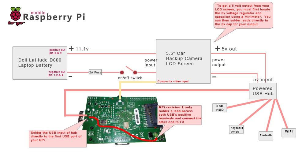 Делаем ноутбук на Raspberry Pi - 11