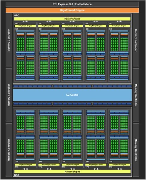Тесты показывают впечатляющий разгонный потенциал GPU GP106
