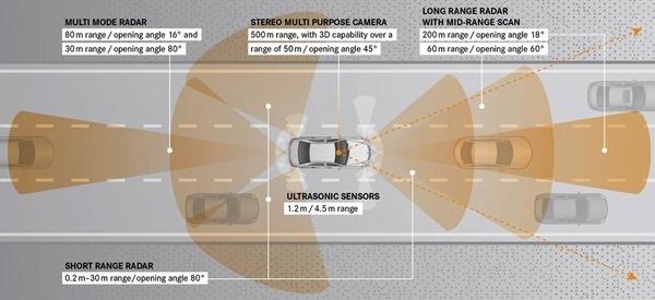 3 серьезных проблемы автопилотов, которые не выглядят решаемыми - 3