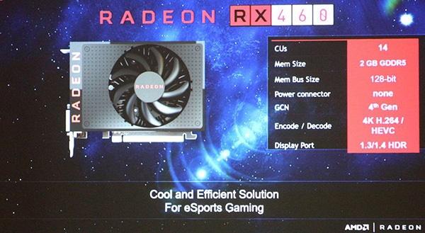 AMD Radeon RX 460: характеристики