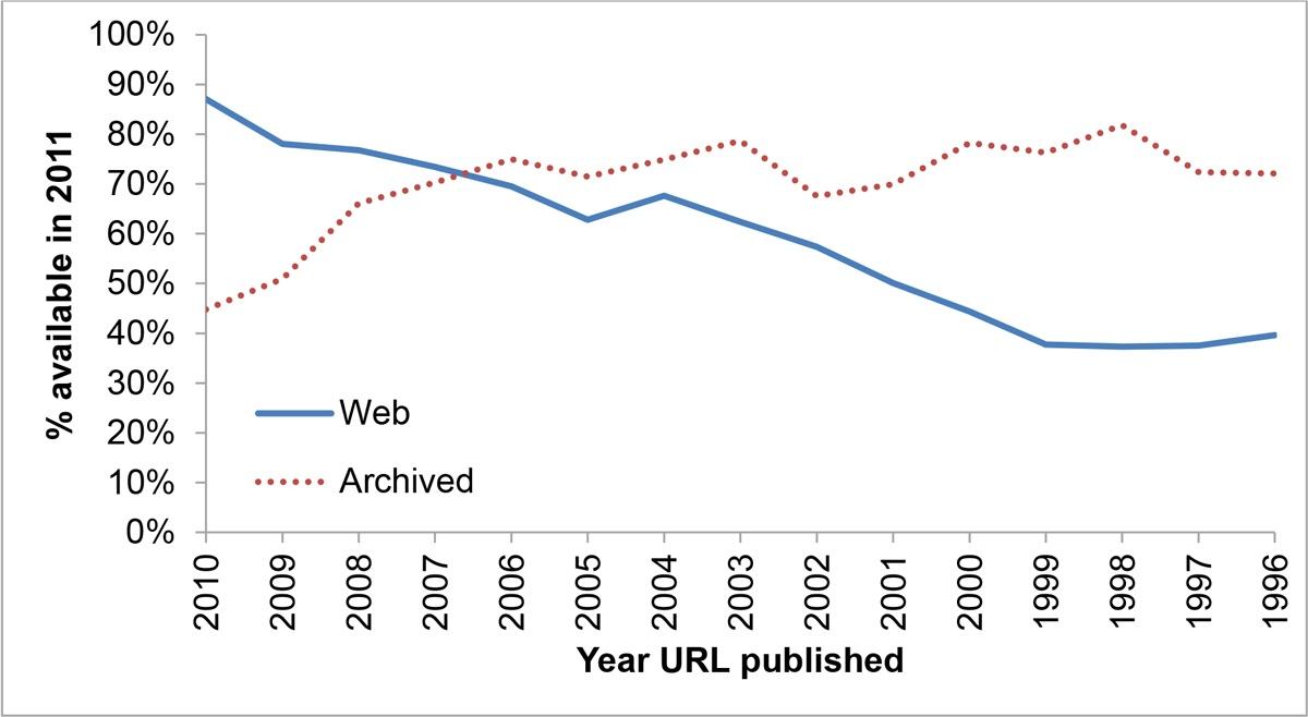 История URL, часть 2: путь, фрагмент, запрос и авторизация - 2