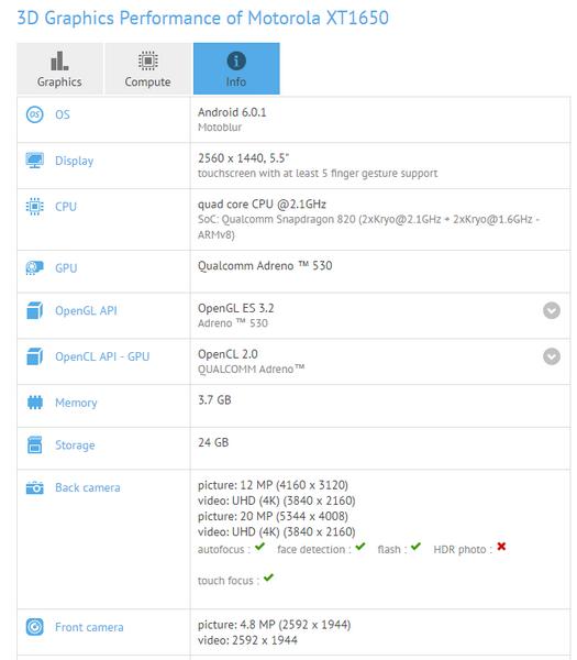 Новый Moto X получит SoC Snapdragon 820