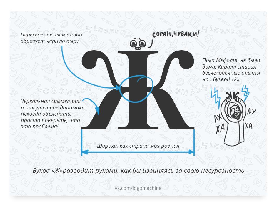 Странные буквы русского афавита - 1