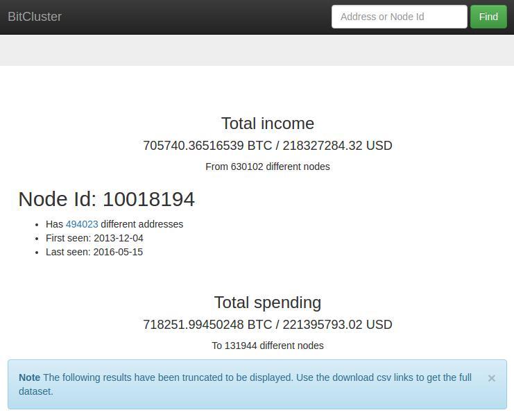 Скрипт BitCluster показывает связи между Bitcoin кошельками и транзакциями - 3