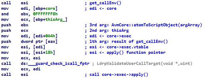 Control Flow Guard. Принцип работы и методы обхода на примере Adobe Flash Player - 29