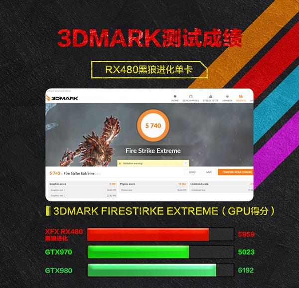 XFX Radeon RX 480 Black Edition: производительность в 3D Mark