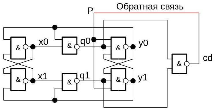Немного о проектировании самосинхронных схем - 1