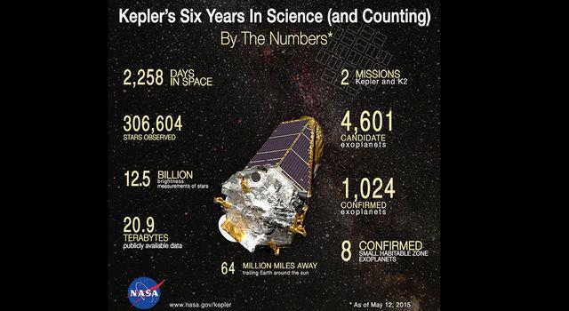 Обзор новых больших телескопов - 13