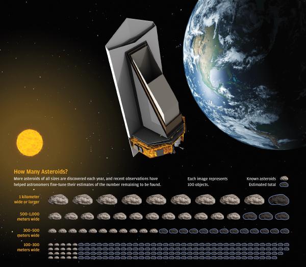 Обзор новых больших телескопов - 26