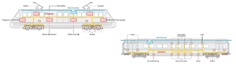 Безопасность железных дорог из открытых источников - 10
