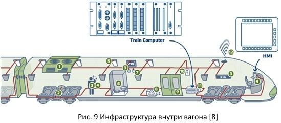 Безопасность железных дорог из открытых источников - 13