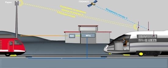 Безопасность железных дорог из открытых источников - 23