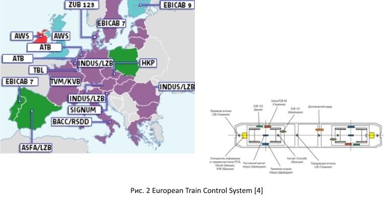 Безопасность железных дорог из открытых источников - 4