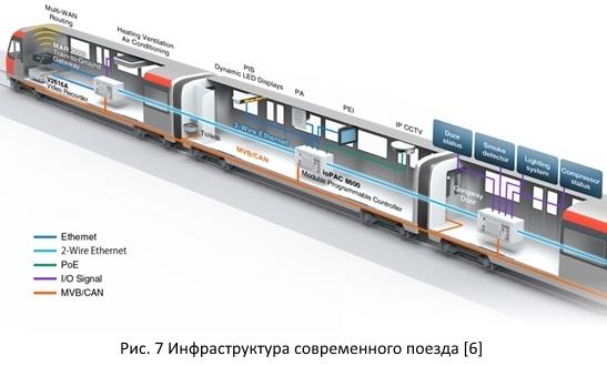 Безопасность железных дорог из открытых источников - 9