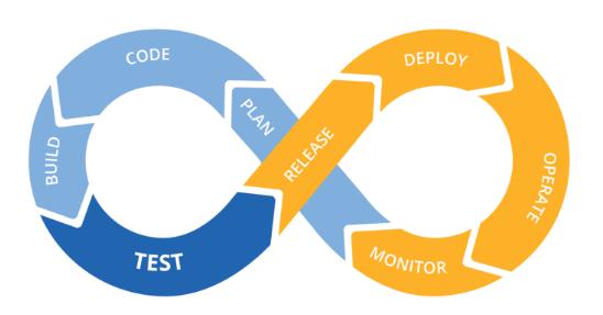 О роли DevOps в ИТ — мнения экспертов - 1