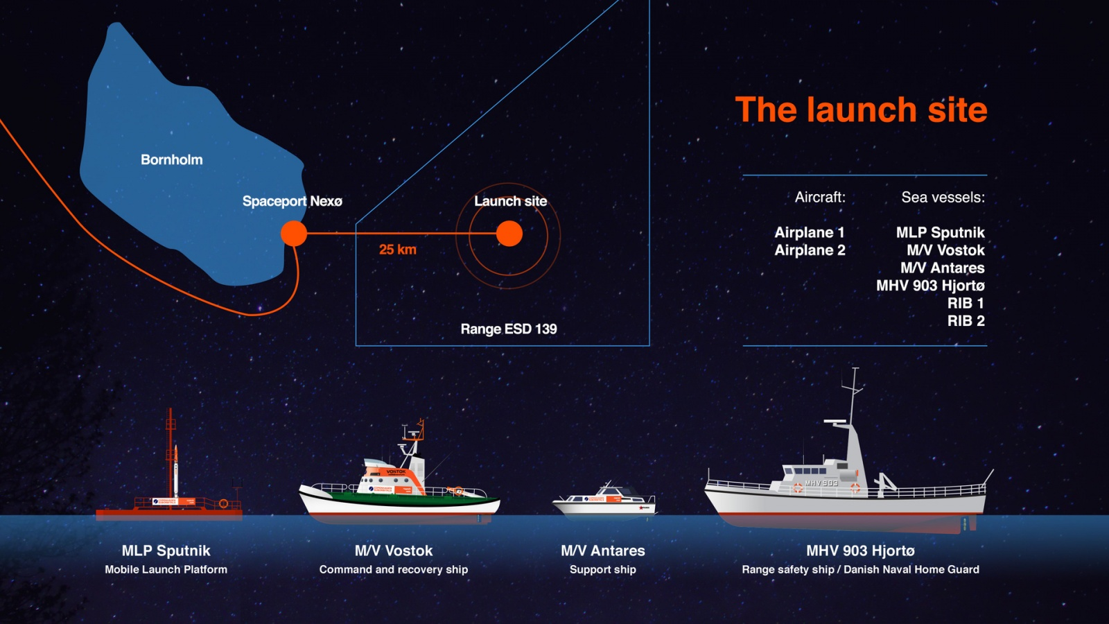 [Обновлено] Copenhagen Suborbitals сегодня запустила очередную суборбитальную ракету - 5