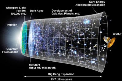 Как уничтожить Вселенную - 2