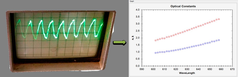 Автоматизация лабораторных измерений - 3