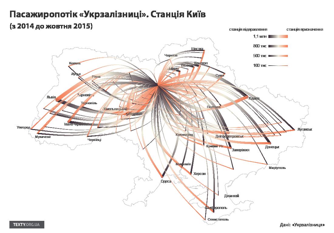 О развитии сферы открытых данных в Украине - 4