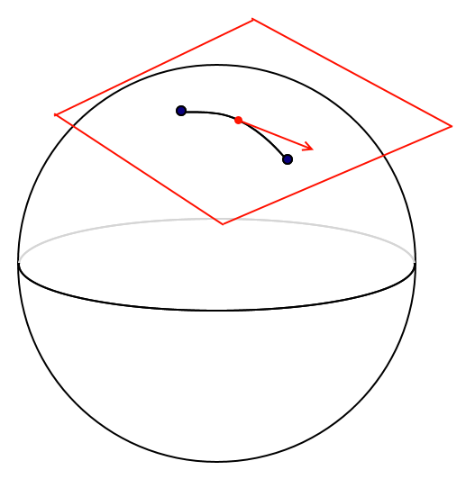 Представление движений в 3D моделировании: интерполяция, аппроксимация и алгебры Ли - 3