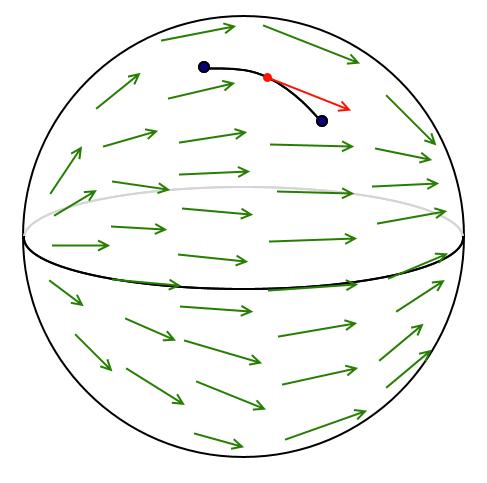 Представление движений в 3D моделировании: интерполяция, аппроксимация и алгебры Ли - 4