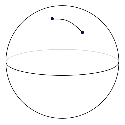 Представление движений в 3D моделировании: интерполяция, аппроксимация и алгебры Ли - 1