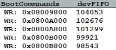 STM32F405: прошить 400кб за 10 секунд или быстрый UART-загрузчик заточенный под USB-UART, размером менее 4 килобайт - 7