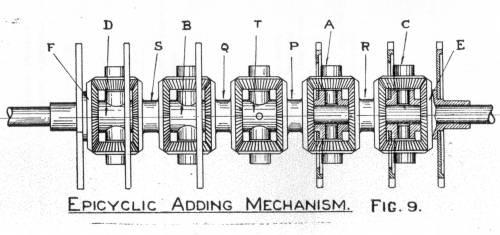 Доски тотализаторов: впечатляющие инженерные решения для ставок на бегах - 8