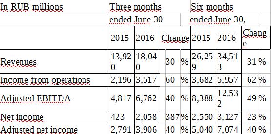 2016-07-28_15-30-27