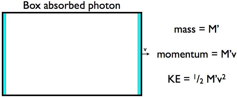 Спросите Итана №78: почему E=mc2? - 10