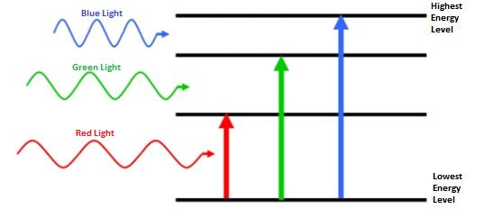 Спросите Итана №78: почему E=mc2? - 5