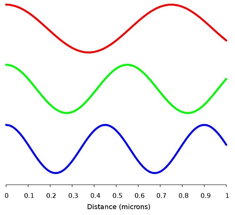 Спросите Итана №78: почему E=mc2? - 9