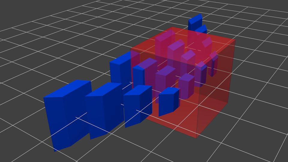 OpenGL-Tutorial. Урок 3. Матрицы - 1
