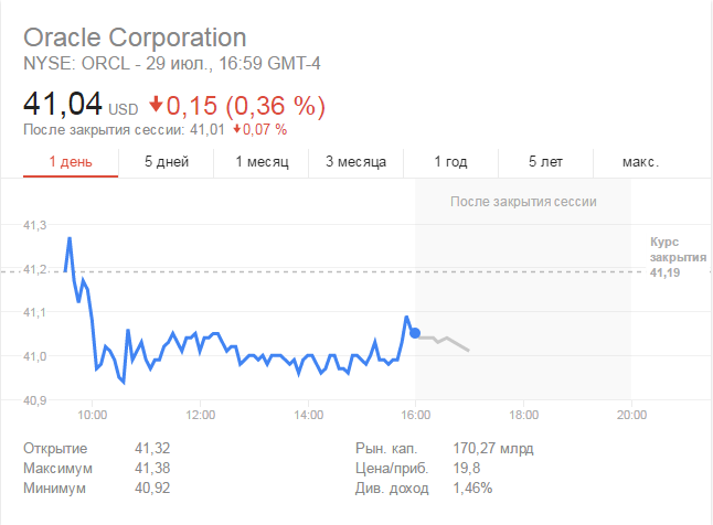 Oracle объявил о крупнейшей сделке за последние 12 лет - 4