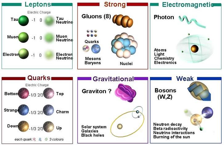 Спросите Итана №79: самая маленькая нейтронная звезда - 2
