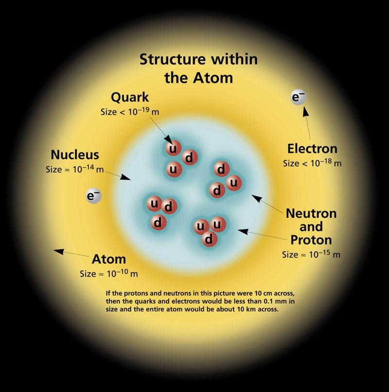 Спросите Итана №79: самая маленькая нейтронная звезда - 4