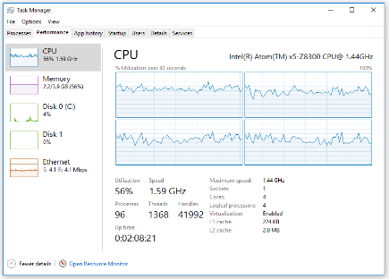 CPU performance when using a MiniPC - During operation