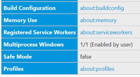 Firefox 48: многопроцессность (и как её включить) - 6