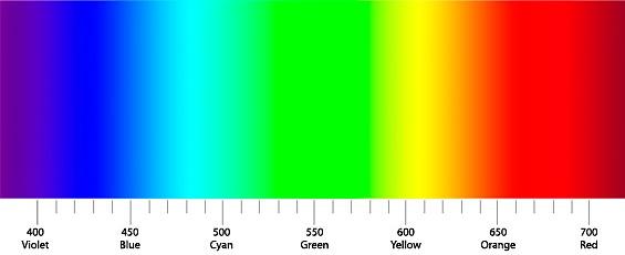 Изучаем OpenGL ES2 для Android Урок №3. Освещение - 2