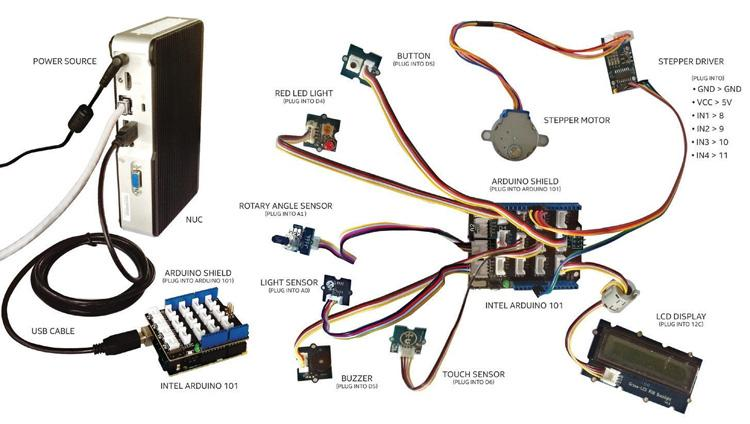 IoT-проект для умного дома: путь от идеи к производству - 3