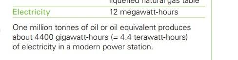 Фейковые единицы измерения в крупном докладе по мировой энергетике - 3