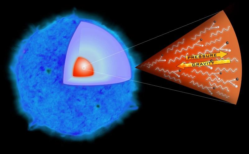 Крупнейшая чёрная дыра в известной части Вселенной - 1