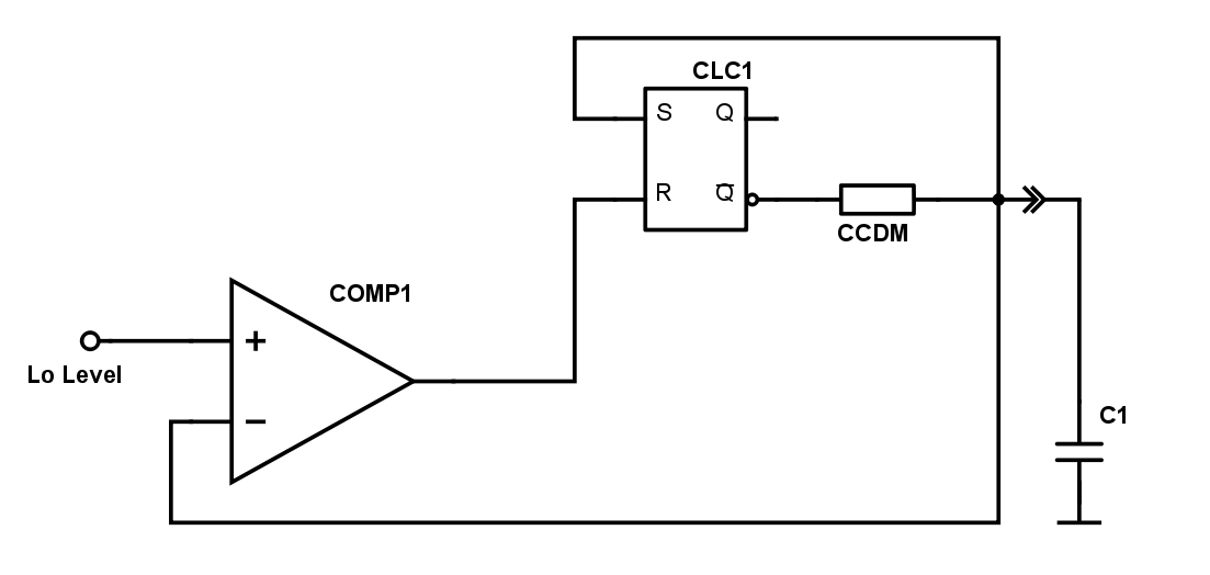 50 оттенков ПНЯ* Порты ввода-вывода микроконтроллеров Microchip - 17