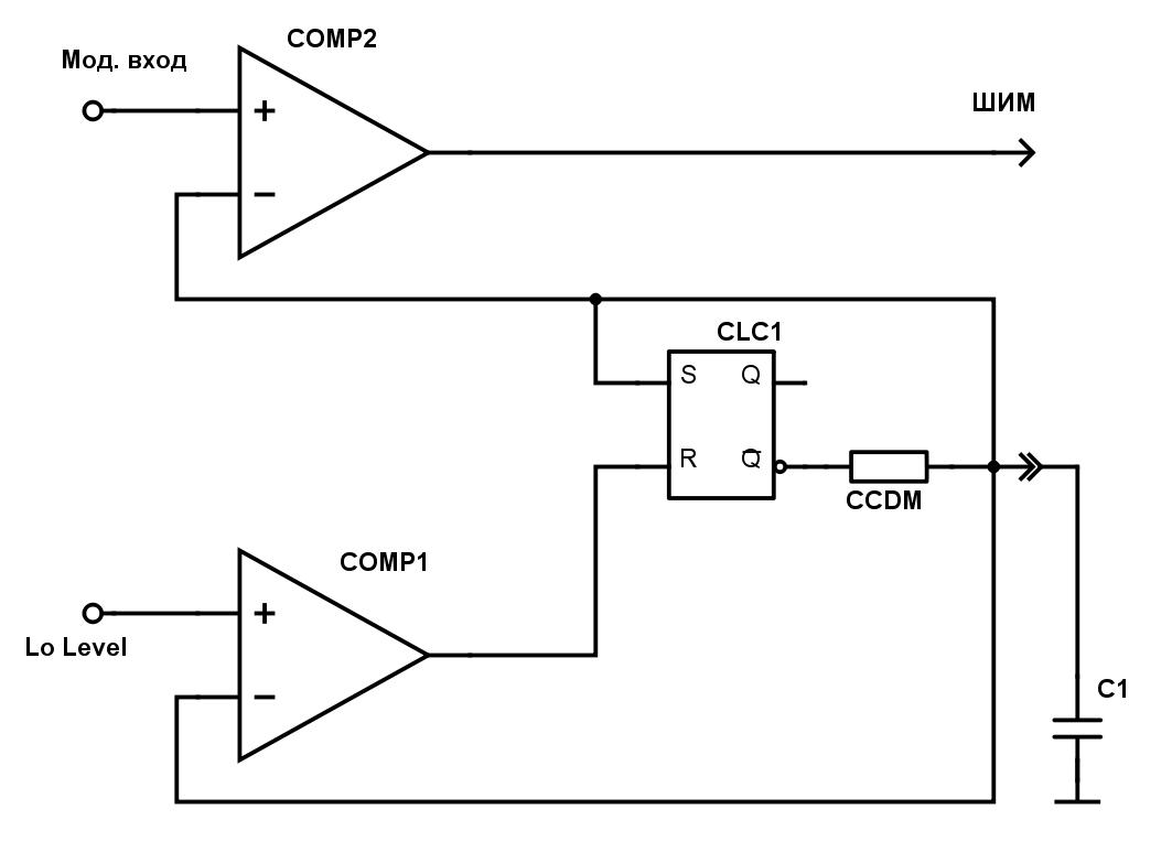 50 оттенков ПНЯ* Порты ввода-вывода микроконтроллеров Microchip - 18